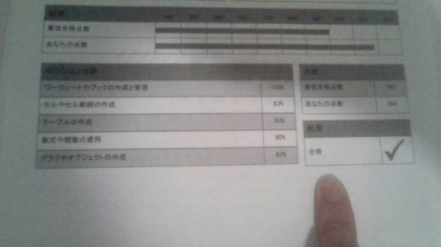 MOS2013Excel試験合格しました!